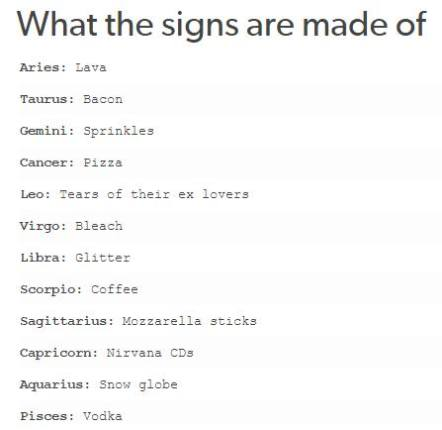 Zodiac made of